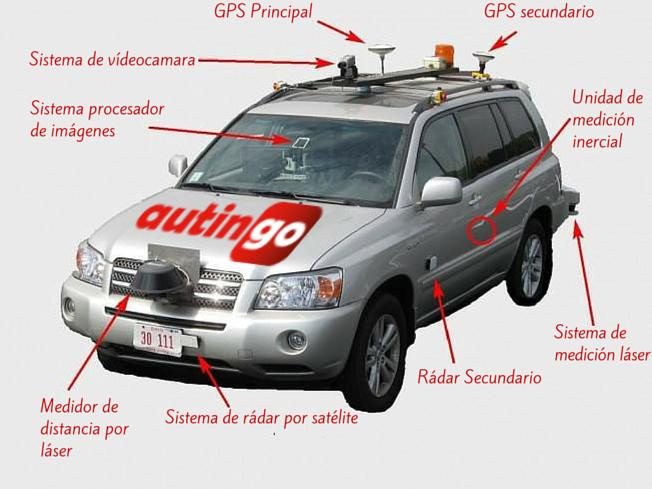 Partes coche autonomo
