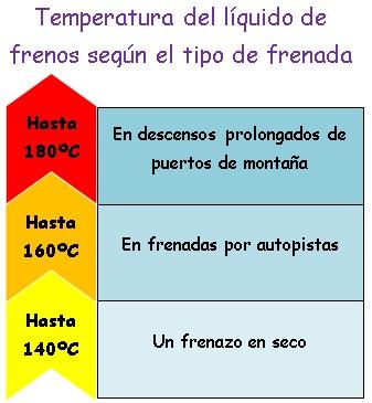 temperatura liquido